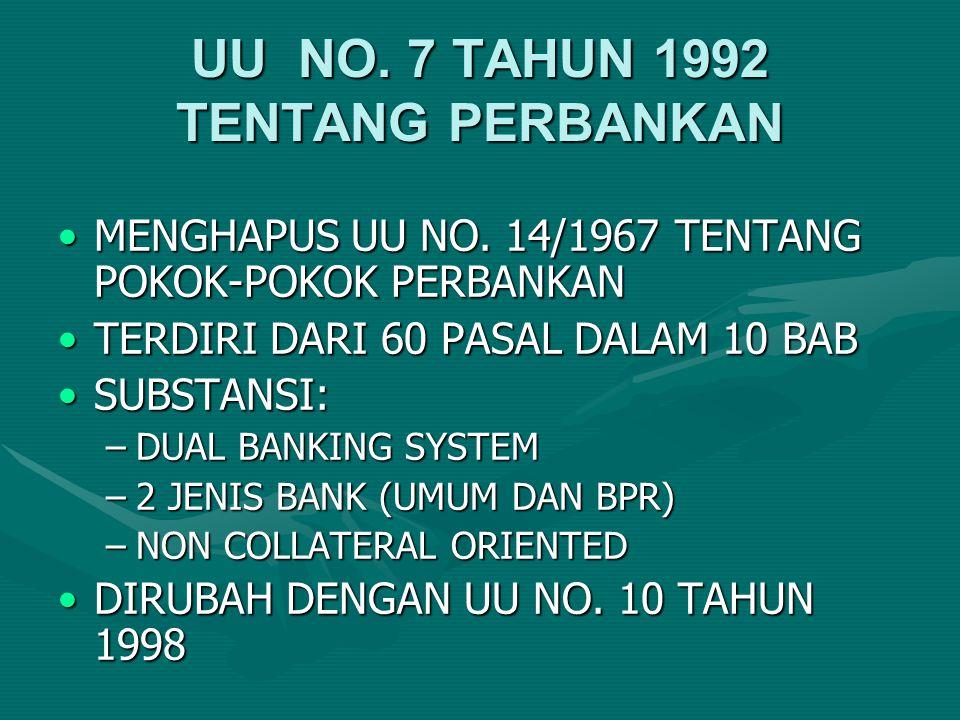 UU NO. 7 TAHUN 1992 TENTANG PERBANKAN