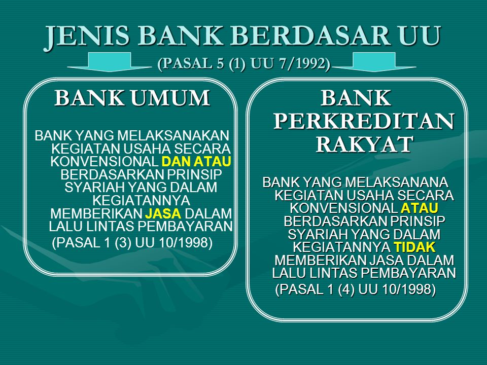 JENIS BANK BERDASAR UU (PASAL 5 (1) UU 7/1992)