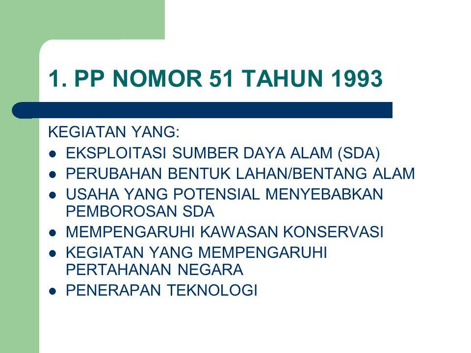 1. PP NOMOR 51 TAHUN 1993 KEGIATAN YANG: