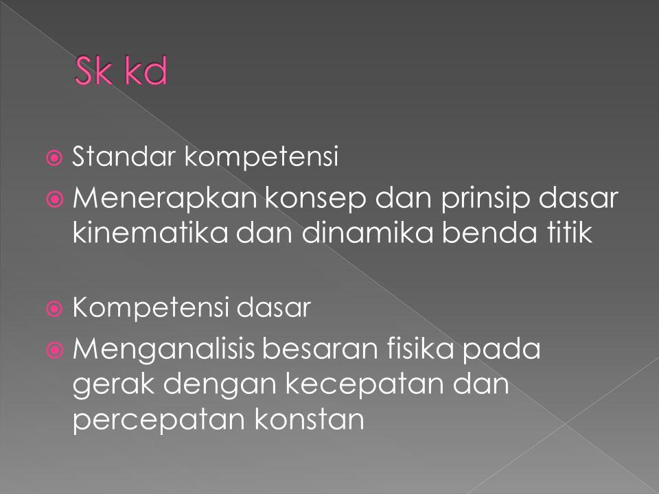 Sk kd Standar kompetensi. Menerapkan konsep dan prinsip dasar kinematika dan dinamika benda titik.
