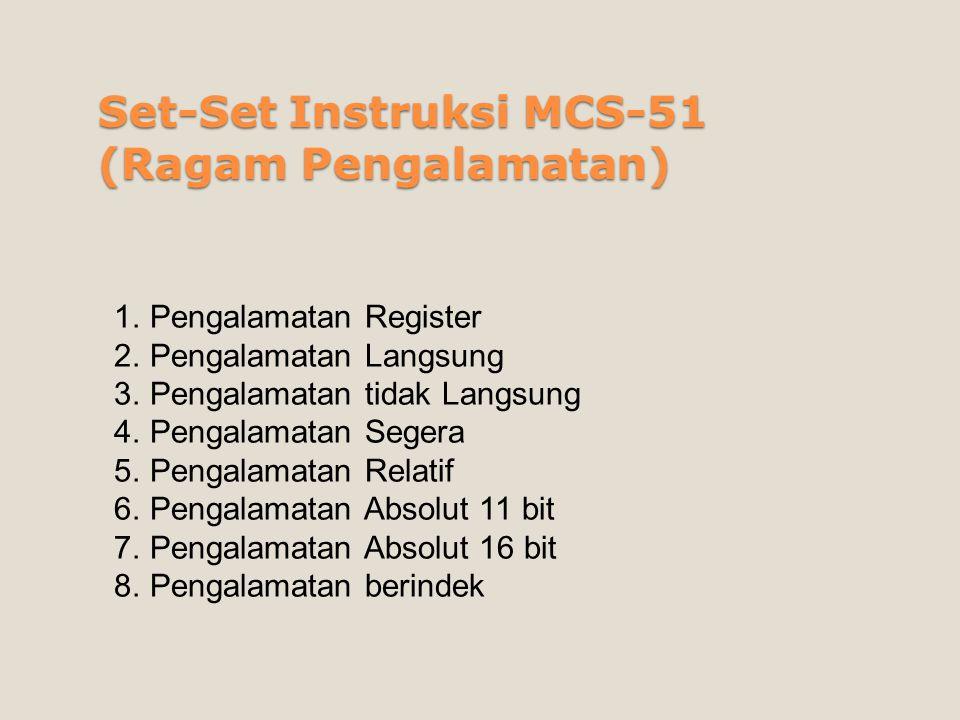 Set-Set Instruksi MCS-51 (Ragam Pengalamatan)
