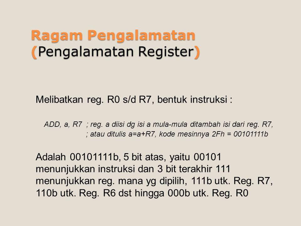Ragam Pengalamatan (Pengalamatan Register)