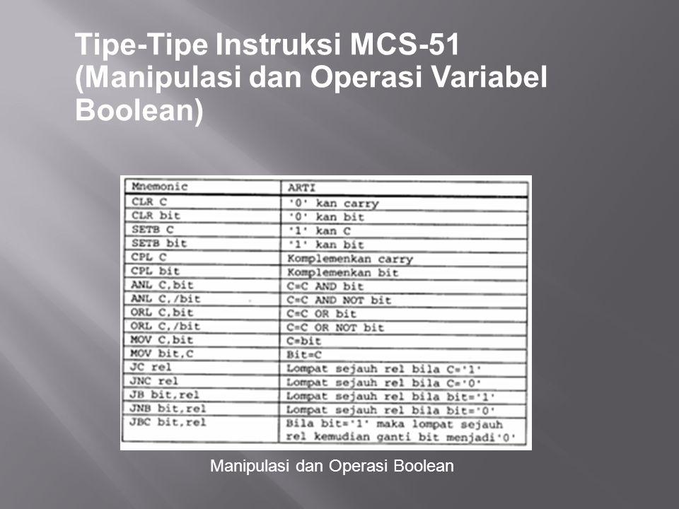 Tipe-Tipe Instruksi MCS-51 (Manipulasi dan Operasi Variabel Boolean)