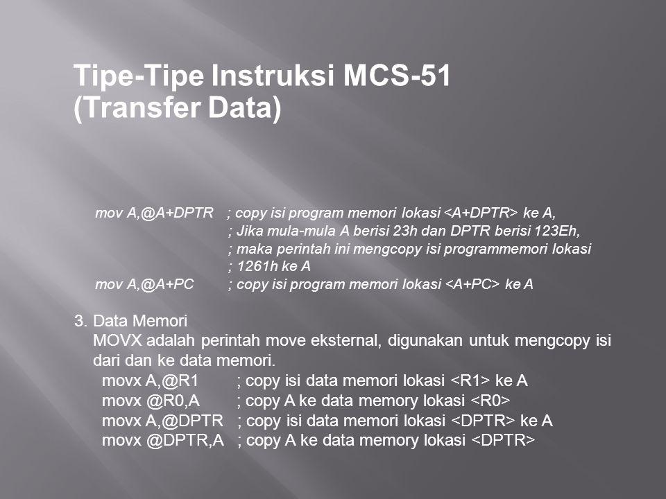 Tipe-Tipe Instruksi MCS-51 (Transfer Data)