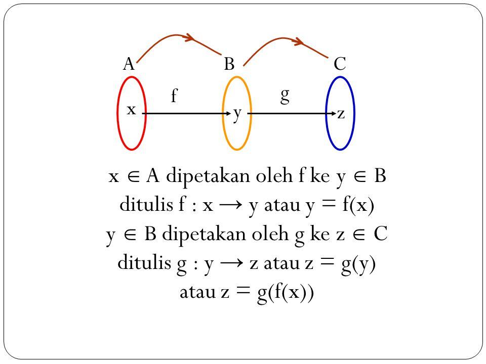 x  A dipetakan oleh f ke y  B ditulis f : x → y atau y = f(x)