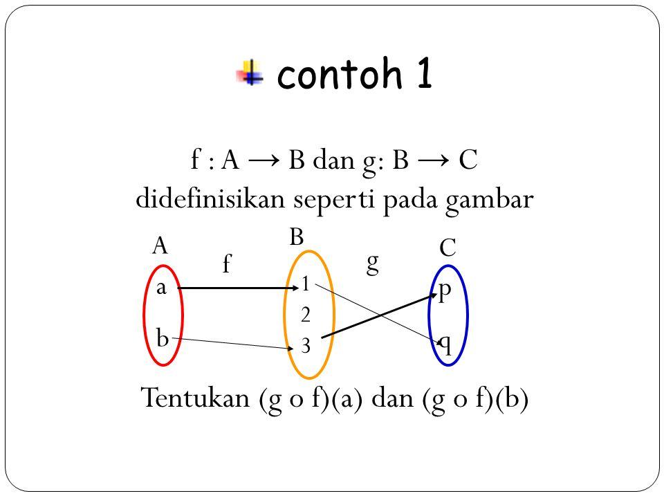 contoh 1 f : A → B dan g: B → C didefinisikan seperti pada gambar