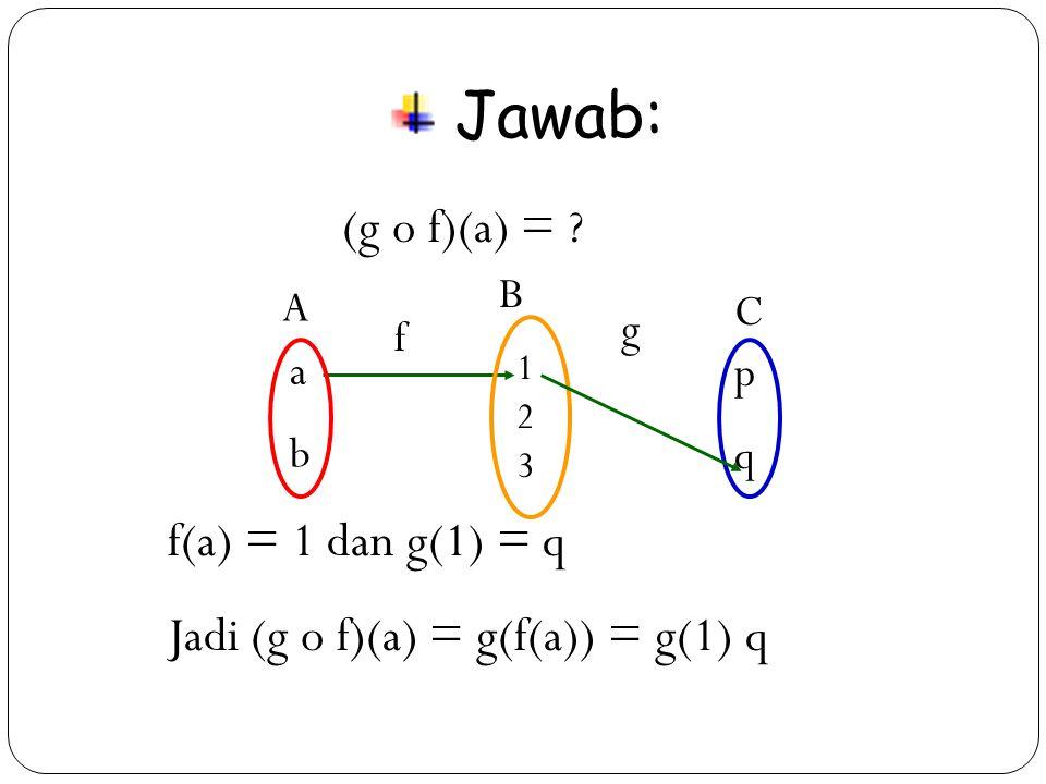 Jawab: (g o f)(a) = f(a) = 1 dan g(1) = q