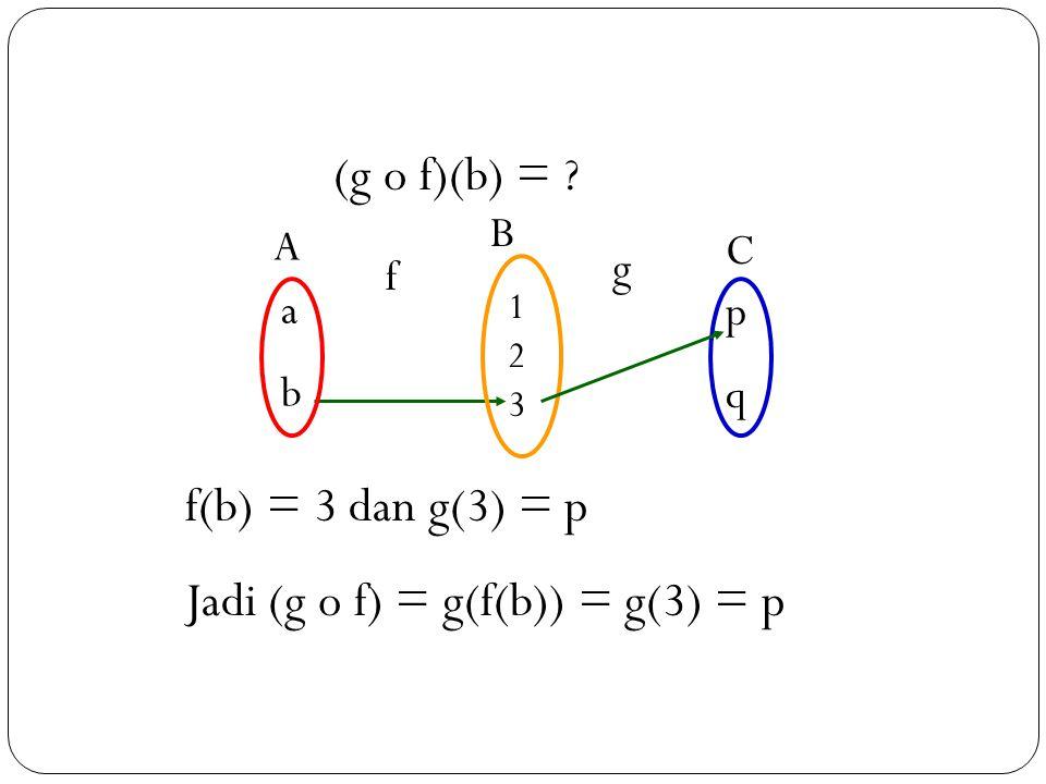 Jadi (g o f) = g(f(b)) = g(3) = p
