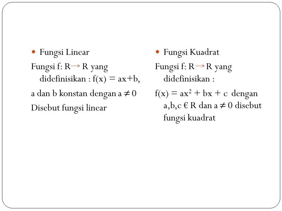 Fungsi Linear Fungsi f: R R yang didefinisikan : f(x) = ax+b, a dan b konstan dengan a ≠ 0. Disebut fungsi linear.