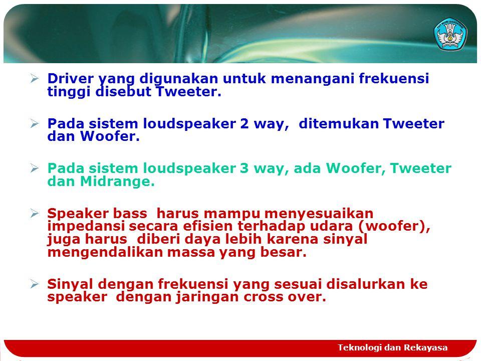 Pada sistem loudspeaker 2 way, ditemukan Tweeter dan Woofer.