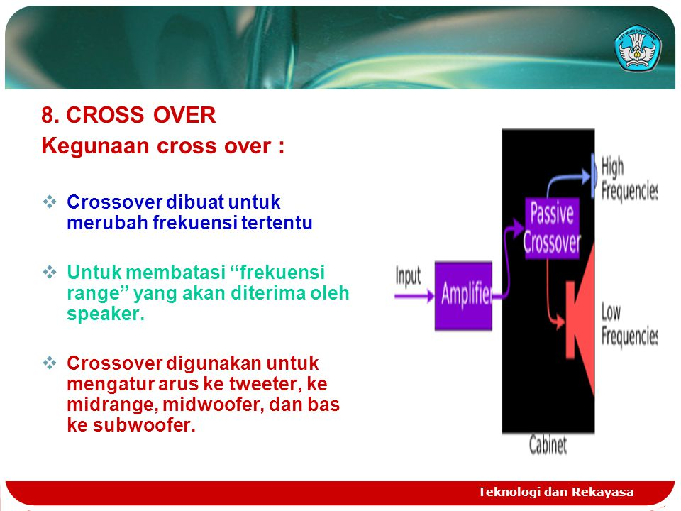 8. CROSS OVER Kegunaan cross over :