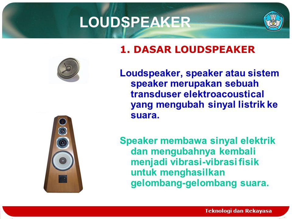 LOUDSPEAKER 1. DASAR LOUDSPEAKER