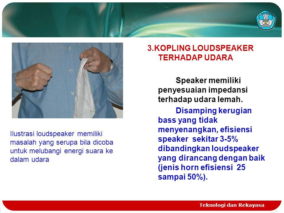 3.KOPLING LOUDSPEAKER TERHADAP UDARA
