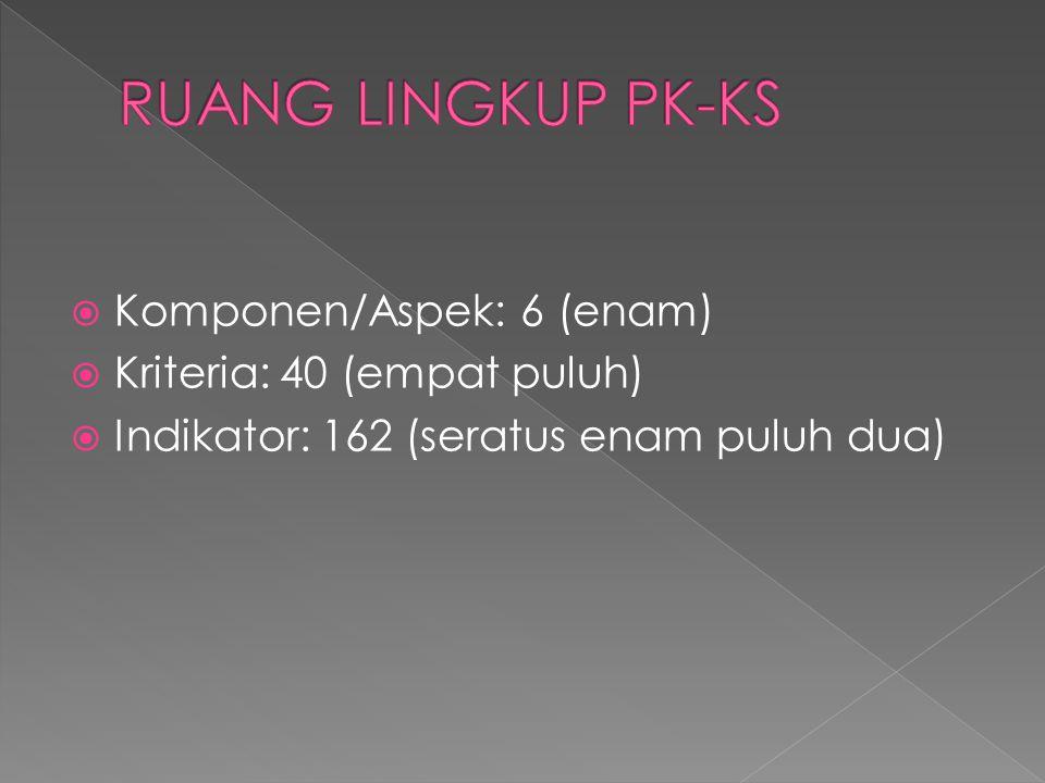 RUANG LINGKUP PK-KS Komponen/Aspek: 6 (enam)