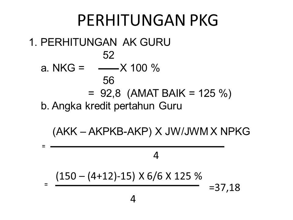 PERHITUNGAN PKG 4 (150 – (4+12)-15) X 6/6 X 125 % =37,18 4