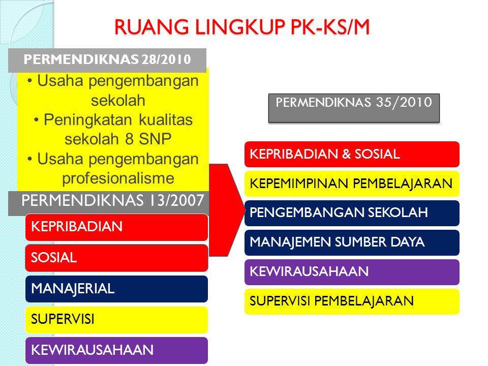 RUANG LINGKUP PK-KS/M PERMENDIKNAS 13/2007 Usaha pengembangan sekolah