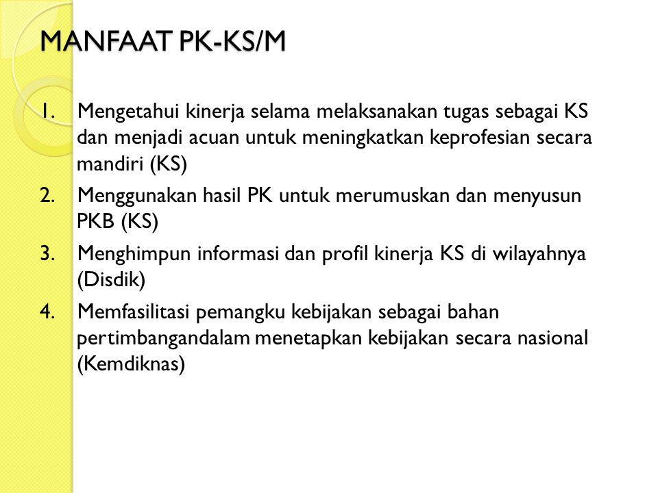 MANFAAT PK-KS/M