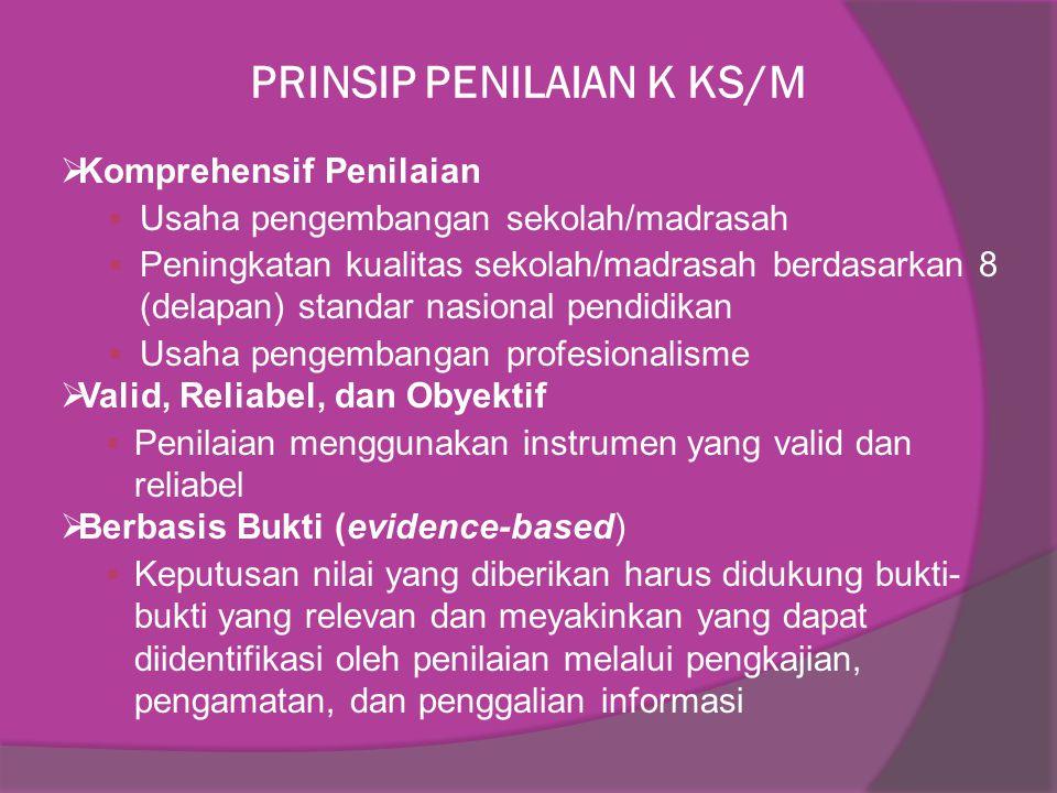 PRINSIP PENILAIAN K KS/M