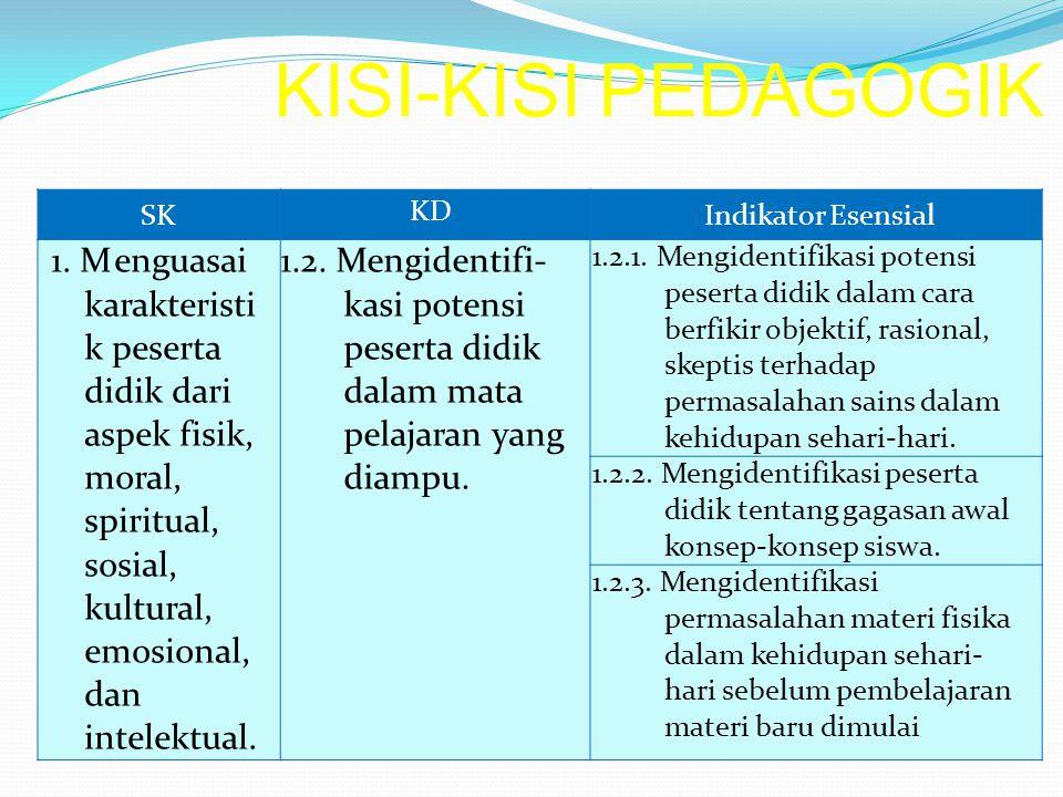 KISI-KISI PEDAGOGIK SK. KD. Indikator Esensial.