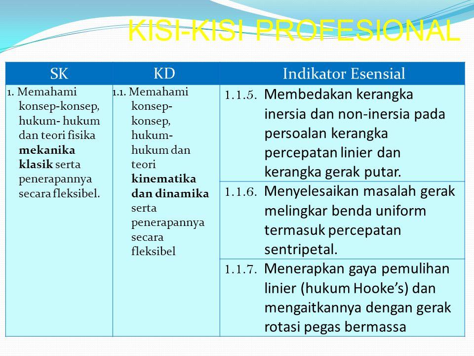 KISI-KISI PROFESIONAL
