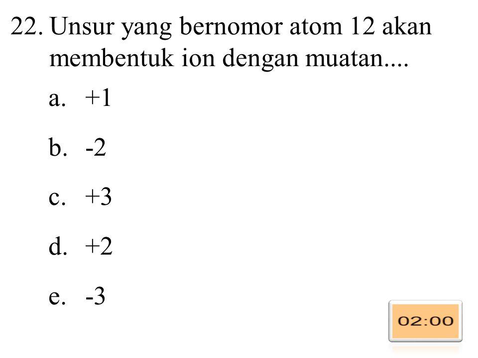 Unsur yang bernomor atom 12 akan membentuk ion dengan muatan....