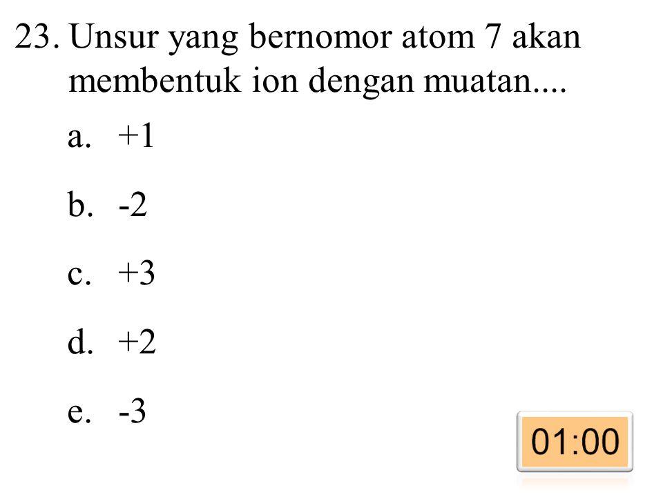 Unsur yang bernomor atom 7 akan membentuk ion dengan muatan....