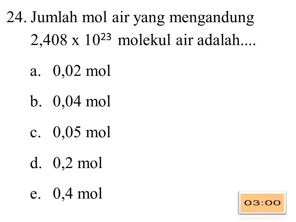 Jumlah mol air yang mengandung 2,408 x 1023 molekul air adalah....