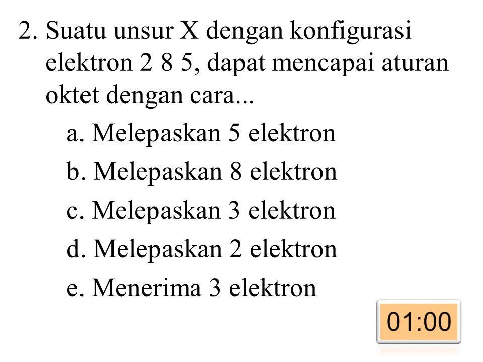 Suatu unsur X dengan konfigurasi elektron 2 8 5, dapat mencapai aturan oktet dengan cara...