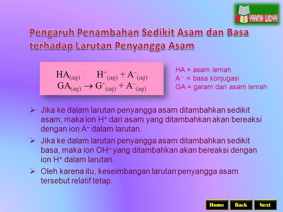 GA(aq)  G+(aq) + A–(aq)