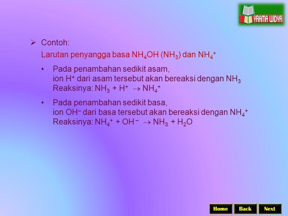 Larutan penyangga basa NH4OH (NH3) dan NH4+