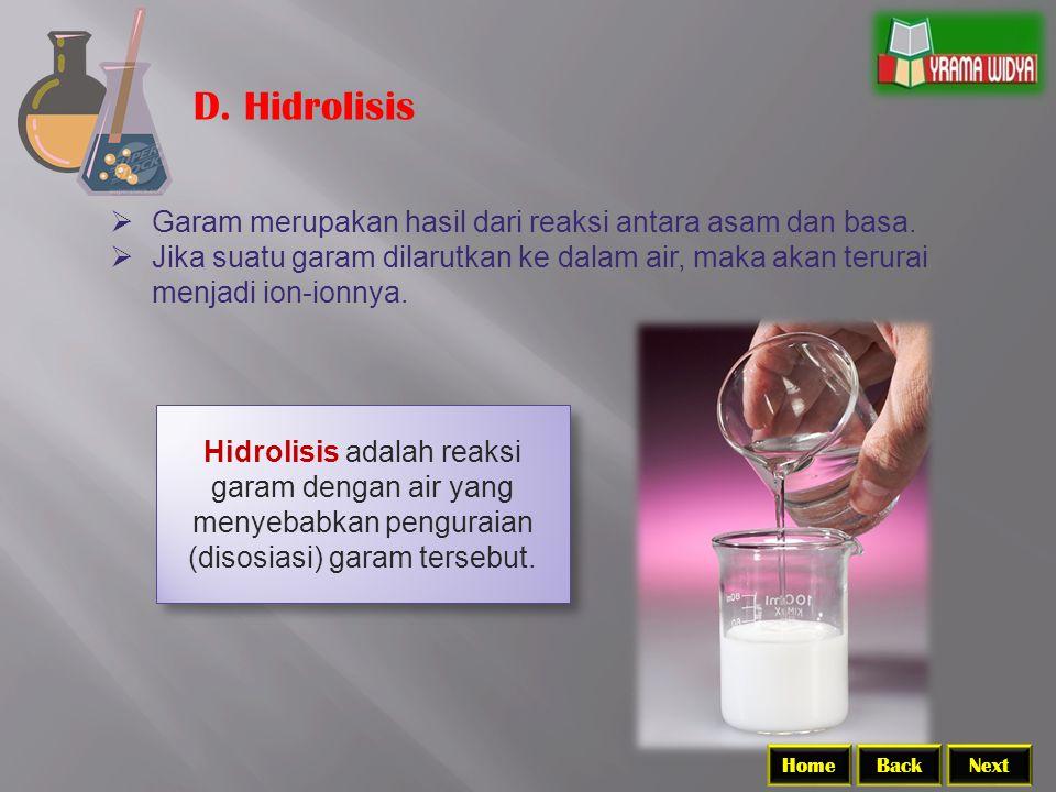 D. Hidrolisis Garam merupakan hasil dari reaksi antara asam dan basa.