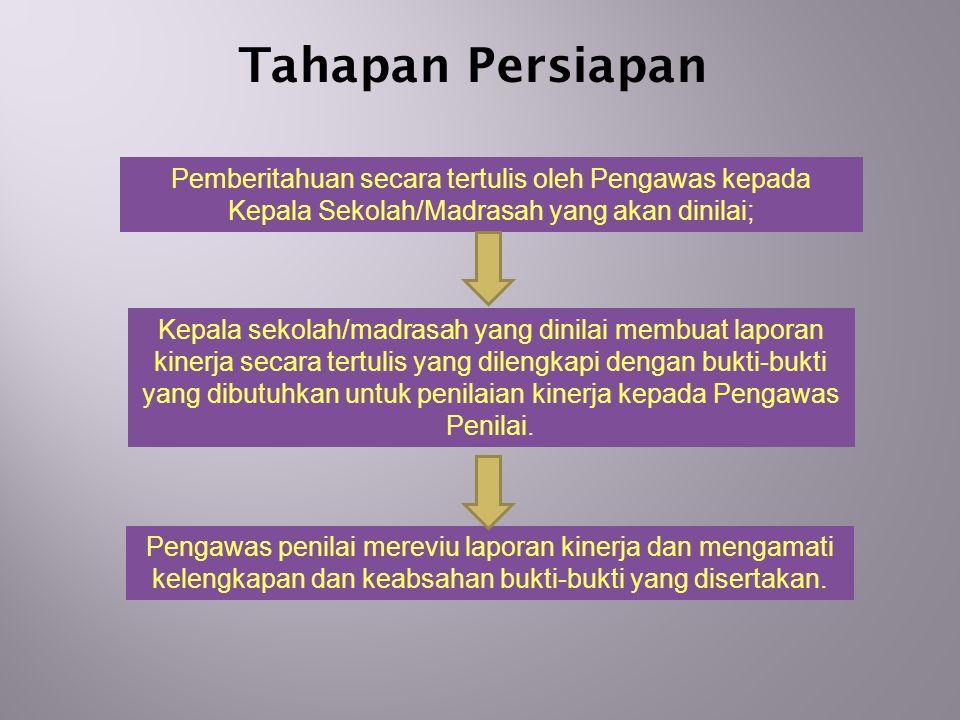 Tahapan Persiapan Pemberitahuan secara tertulis oleh Pengawas kepada Kepala Sekolah/Madrasah yang akan dinilai;