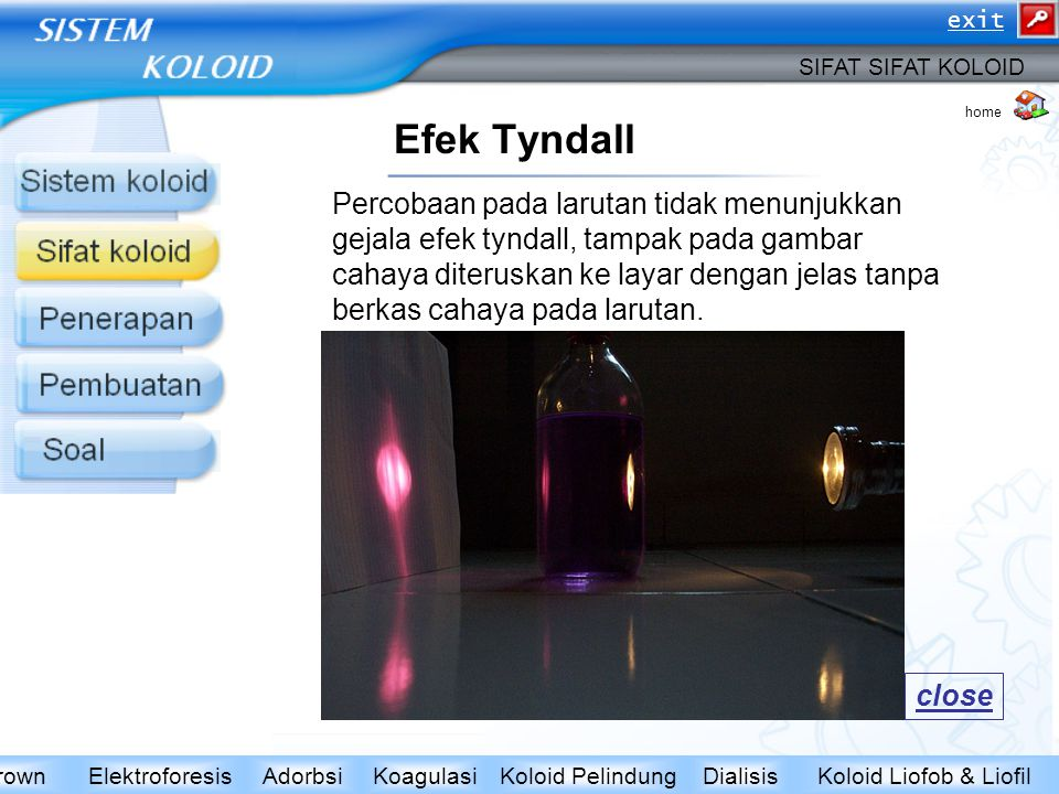 exit SIFAT SIFAT KOLOID. Efek Tyndall. home.