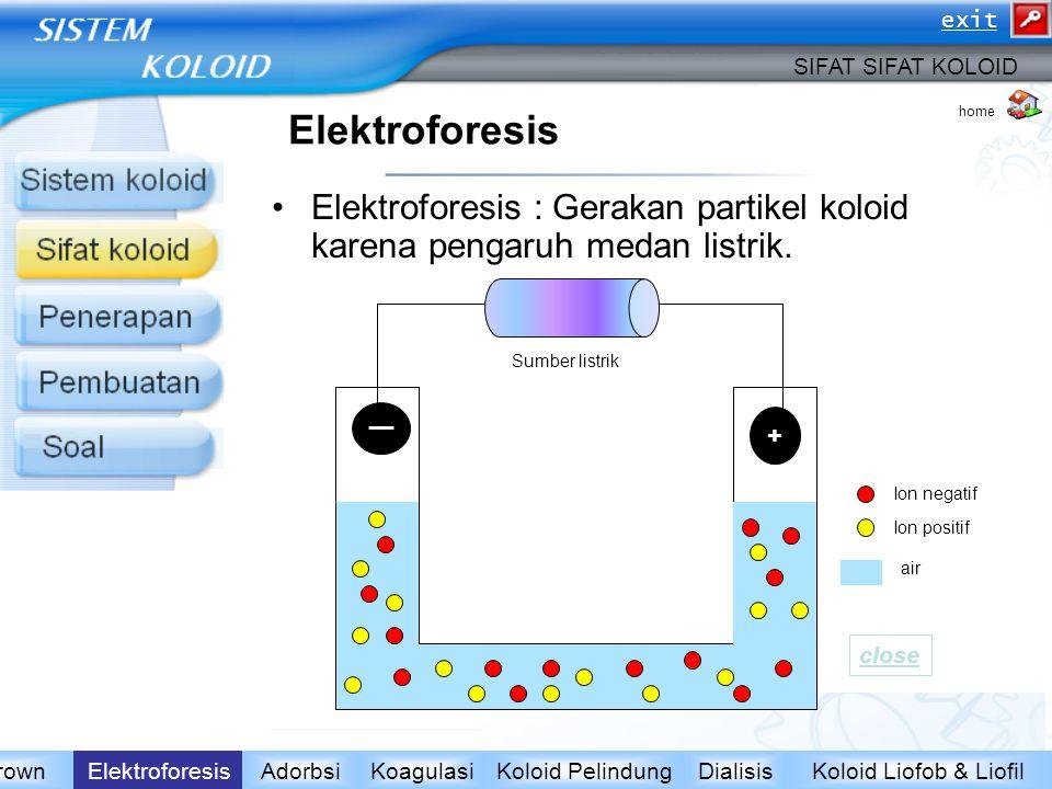 exit SIFAT SIFAT KOLOID. home. Elektroforesis. Elektroforesis : Gerakan partikel koloid karena pengaruh medan listrik.