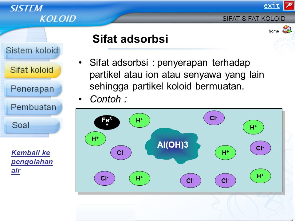 exit SIFAT SIFAT KOLOID. home. Sifat adsorbsi.