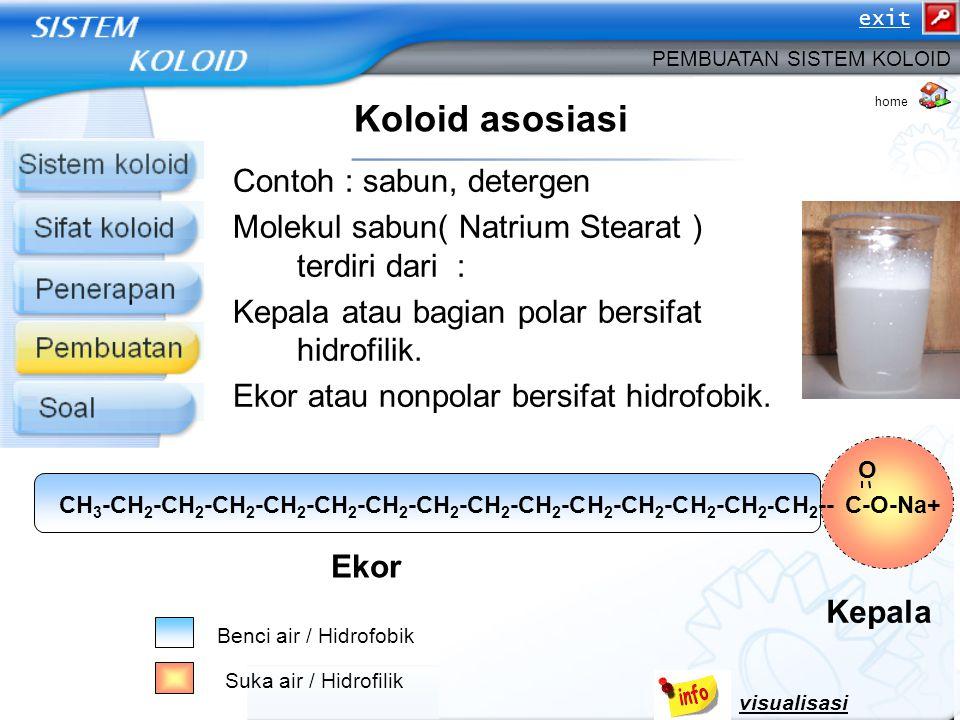 Koloid asosiasi Contoh : sabun, detergen