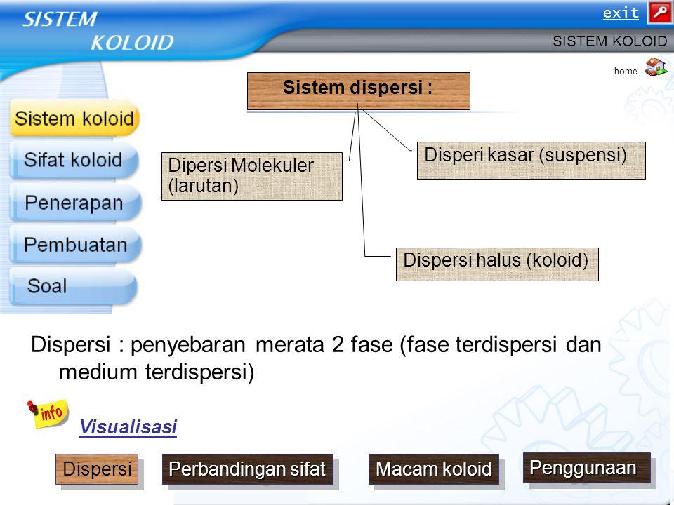 exit SISTEM KOLOID. home. Sistem dispersi : Disperi kasar (suspensi) Dipersi Molekuler (larutan)
