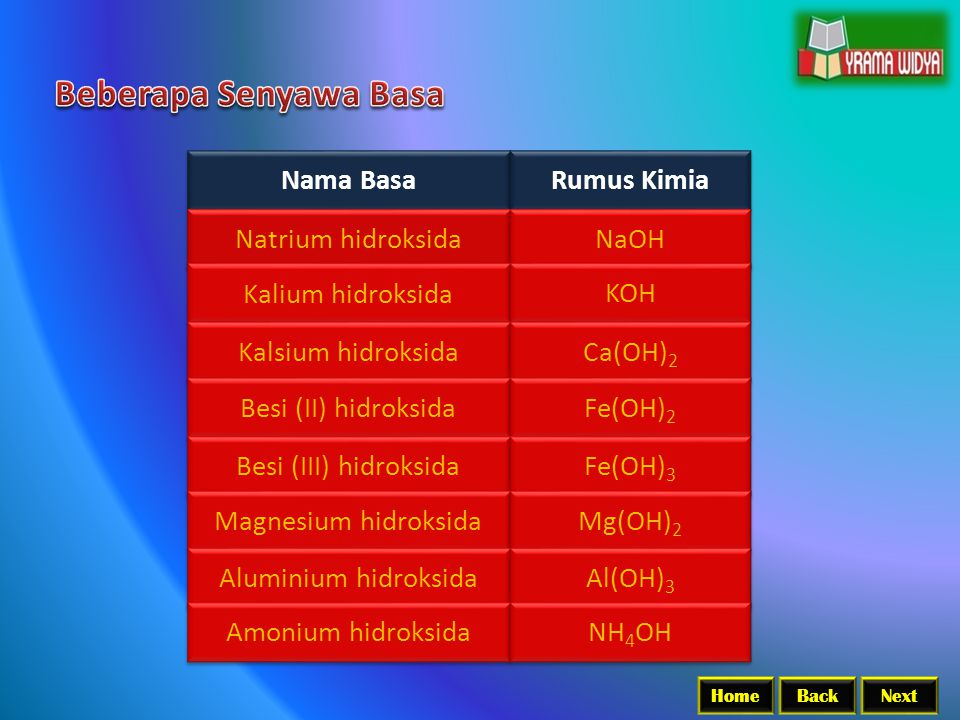 Beberapa Senyawa Basa Nama Basa Rumus Kimia Natrium hidroksida NaOH