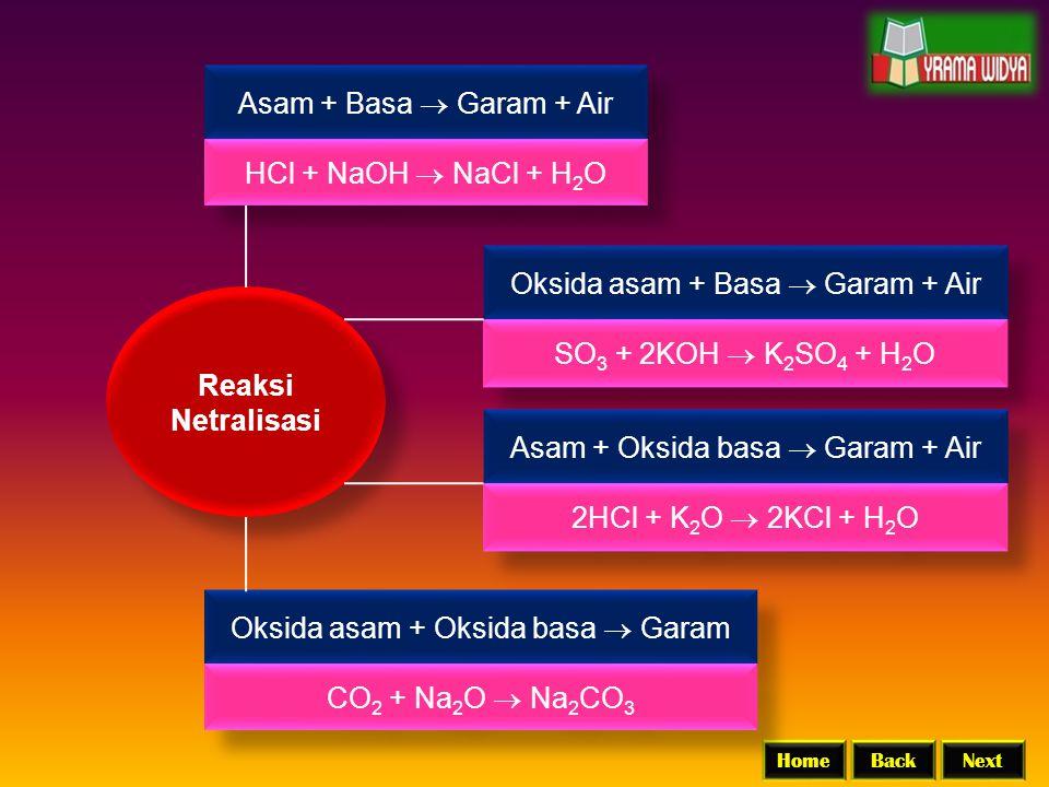 Oksida asam + Basa  Garam + Air