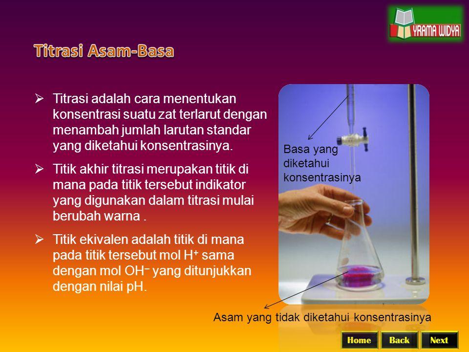 Titrasi Asam-Basa Titrasi adalah cara menentukan konsentrasi suatu zat terlarut dengan menambah jumlah larutan standar yang diketahui konsentrasinya.