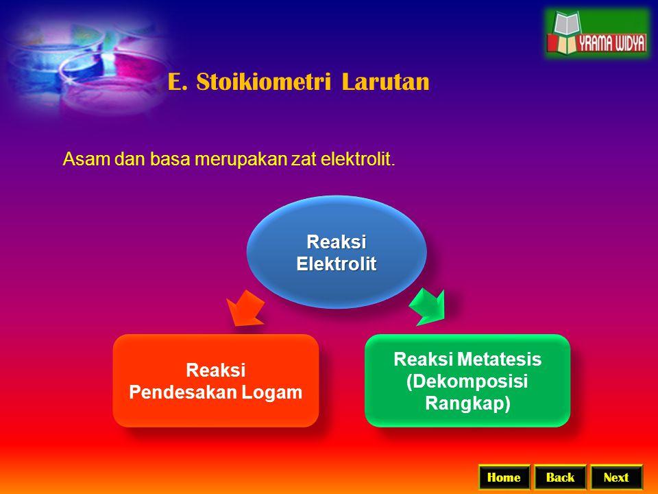 Reaksi Metatesis (Dekomposisi Rangkap)
