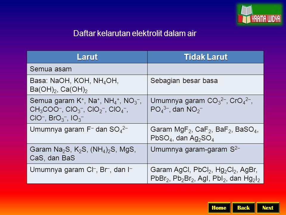 Daftar kelarutan elektrolit dalam air Larut Tidak Larut