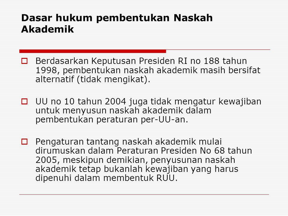 Dasar hukum pembentukan Naskah Akademik