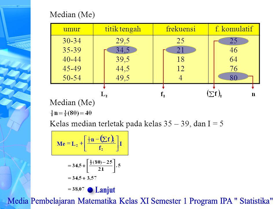 Median (Me) umur. titik tengah. frekuensi. f. komulatif. 30-34. 35-39. 40-44. 45-49. 50-54.