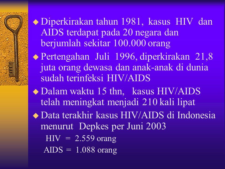 Data terakhir kasus HIV/AIDS di Indonesia menurut Depkes per Juni 2003
