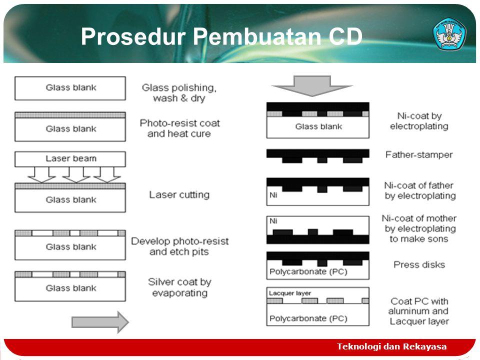 Prosedur Pembuatan CD Teknologi dan Rekayasa