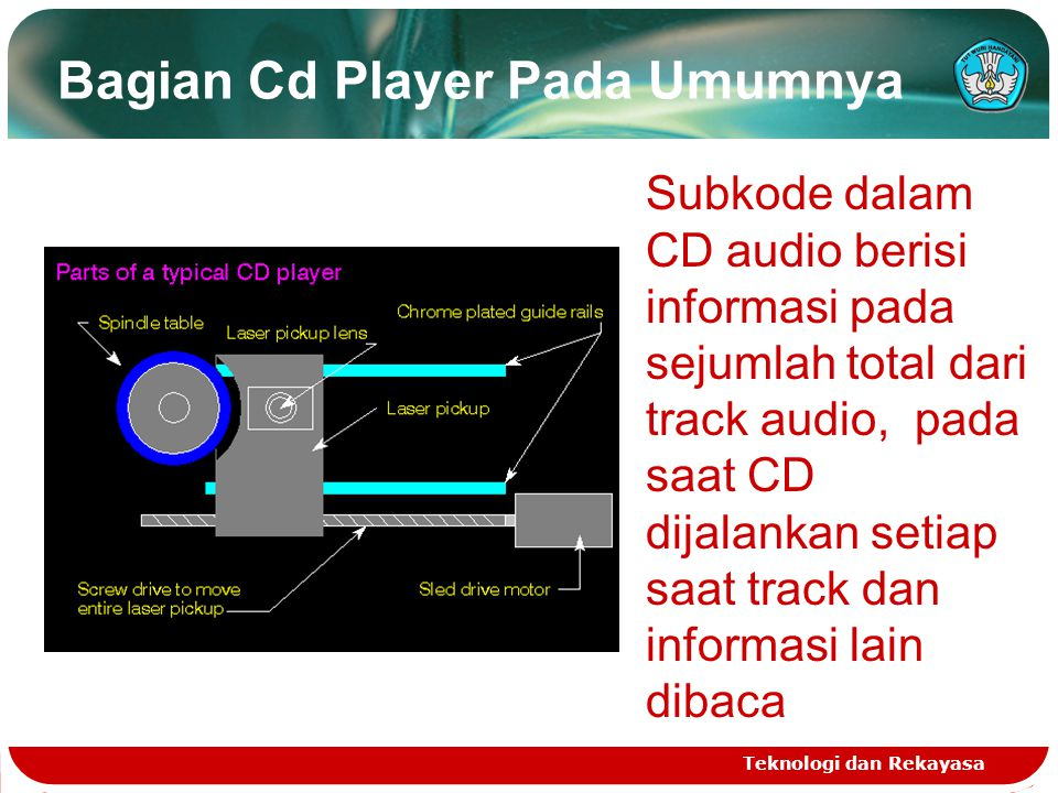 Bagian Cd Player Pada Umumnya