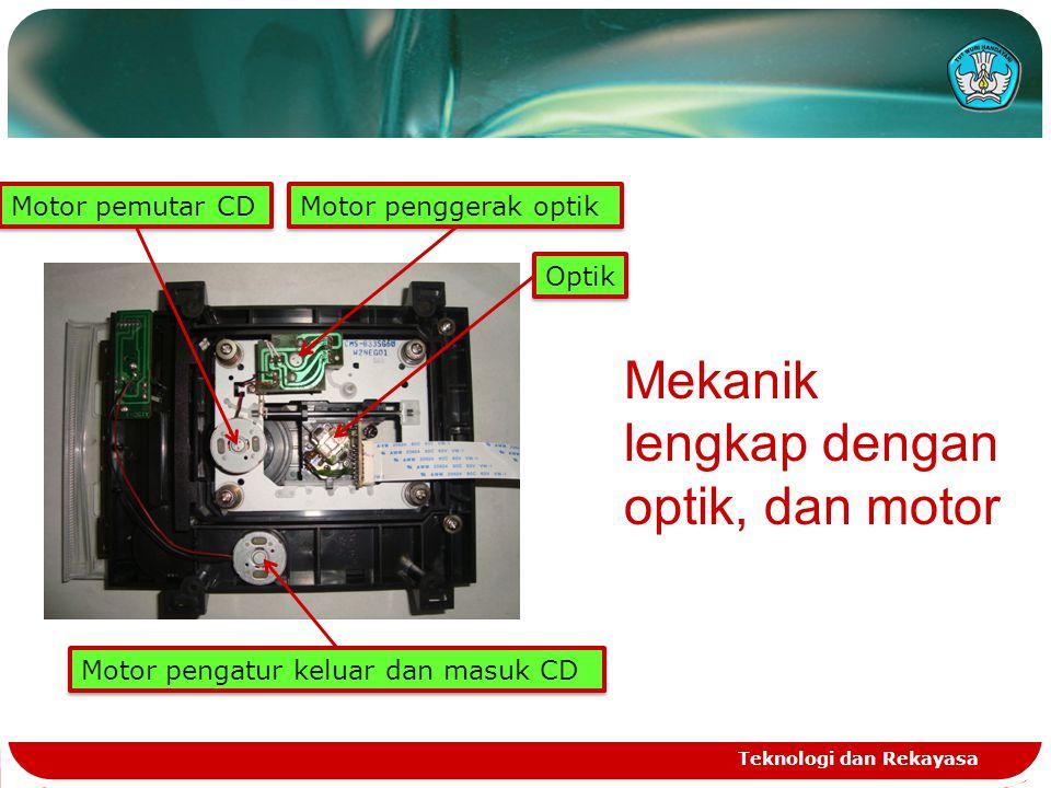 Mekanik lengkap dengan optik, dan motor