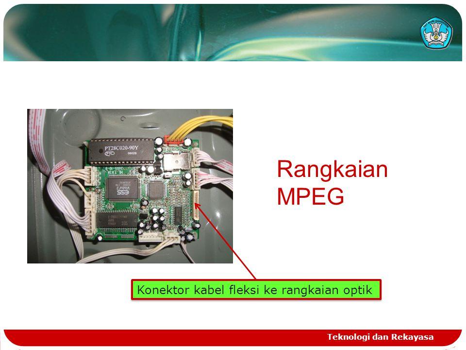 Rangkaian MPEG Konektor kabel fleksi ke rangkaian optik