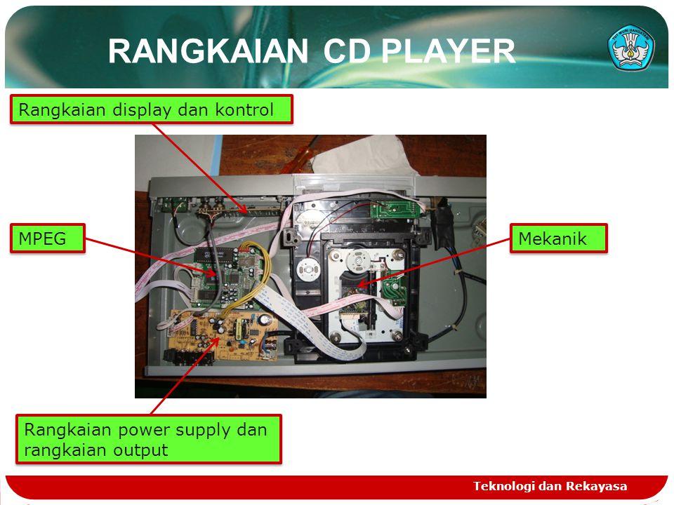RANGKAIAN CD PLAYER Rangkaian display dan kontrol MPEG Mekanik